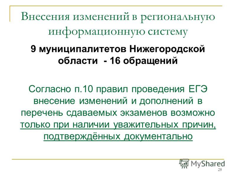 29 Внесения изменений в региональную информационную систему 9 муниципалитетов Нижегородской области - 16 обращений Согласно п.10 правил проведения ЕГЭ внесение изменений и дополнений в перечень сдаваемых экзаменов возможно только при наличии уважител