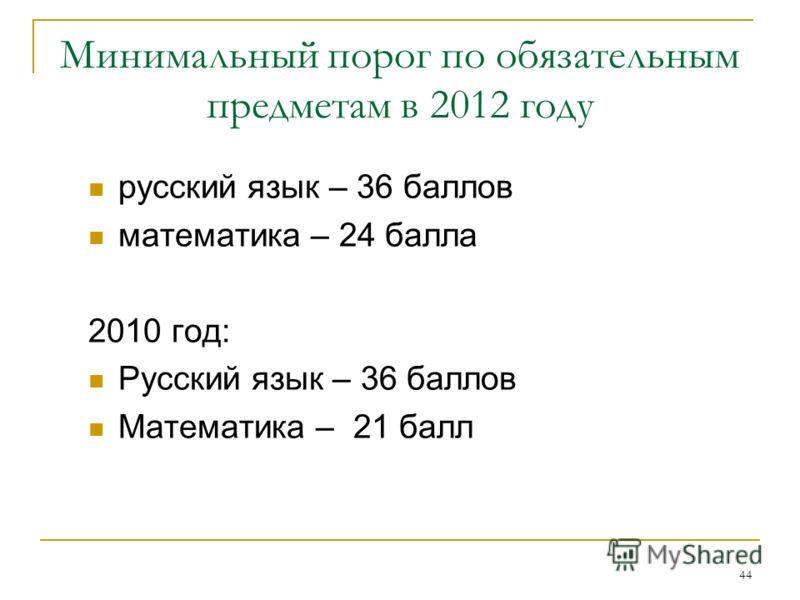 44 Минимальный порог по обязательным предметам в 2012 году русский язык – 36 баллов математика – 24 балла 2010 год: Русский язык – 36 баллов Математика – 21 балл