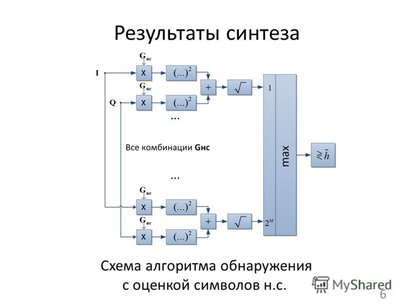 Результаты синтеза 6 Схема алгоритма обнаружения с оценкой символов н.с.