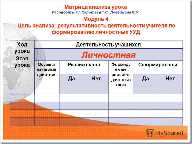 Матрица анализа урока Модуль 4. Цель анализа: результативность деятельности учителя по формированию личностных УУД Матрица анализа урока Разработчики: Копотева Г.Л., Логвинова И.М. Модуль 4. Цель анализа: результативность деятельности учителя по форм