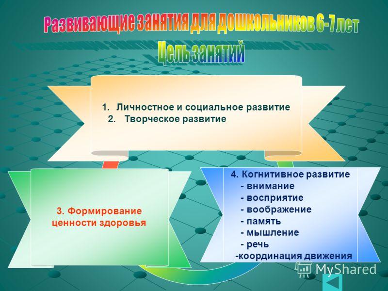 4. Когнитивное развитие - внимание - восприятие - воображение - память - мышление - речь -координация движения 3. Формирование ценности здоровья 1.Личностное и социальное развитие 2. Творческое развитие