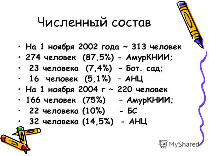 Численный состав На 1 ноября 2002 года ~ 313 человек 274 человек (87,5%) - АмурКНИИ; 23 человека (7,4%) – Бот. сад; 16 человек (5,1%) – АНЦ На 1 ноября 2004 г ~ 220 человек 166 человек (75%) – АмурКНИИ; 22 человека (10%) - БС 32 человека (14,5%) - АН