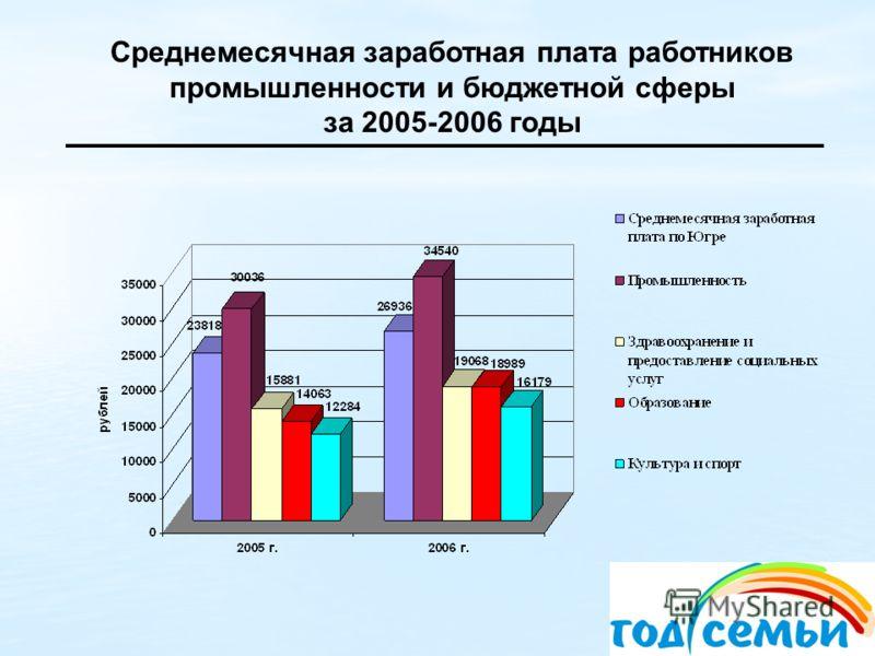 Среднемесячная заработная плата работников промышленности и бюджетной сферы за 2005-2006 годы