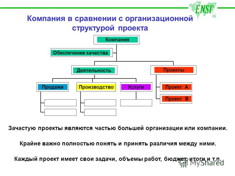 Компания в сравнении с организационной структурой проекта Зачастую проекты являются частью большей организации или компании. Крайне важно полностью понять и принять различия между ними. Каждый проект имеет свои задачи, объемы работ, бюджет, итоги и т