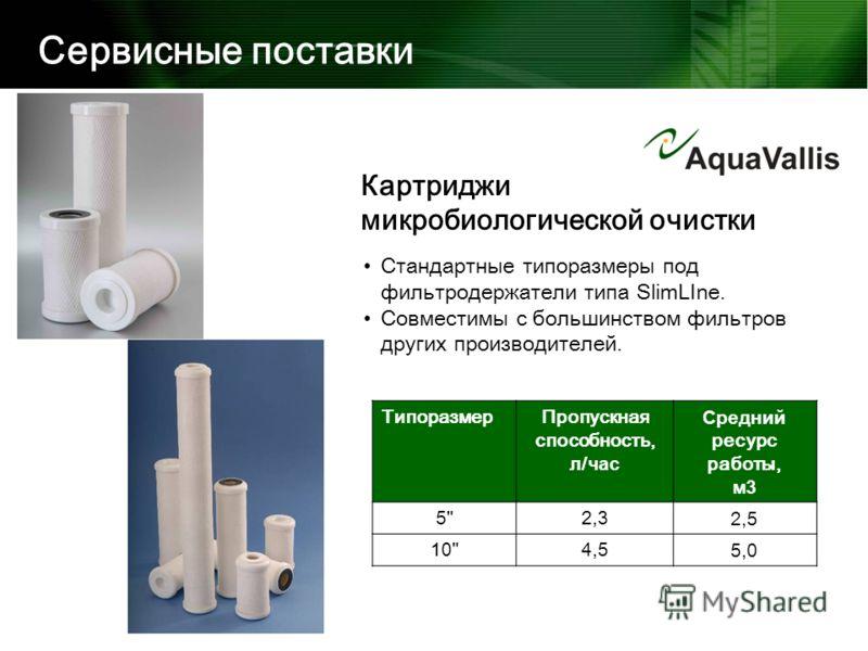Сервисные поставки Стандартные типоразмеры под фильтродержатели типа SlimLIne. Совместимы с большинством фильтров других производителей. ТипоразмерПропускная способность, л/ час Средний р есурс работы, м3 5