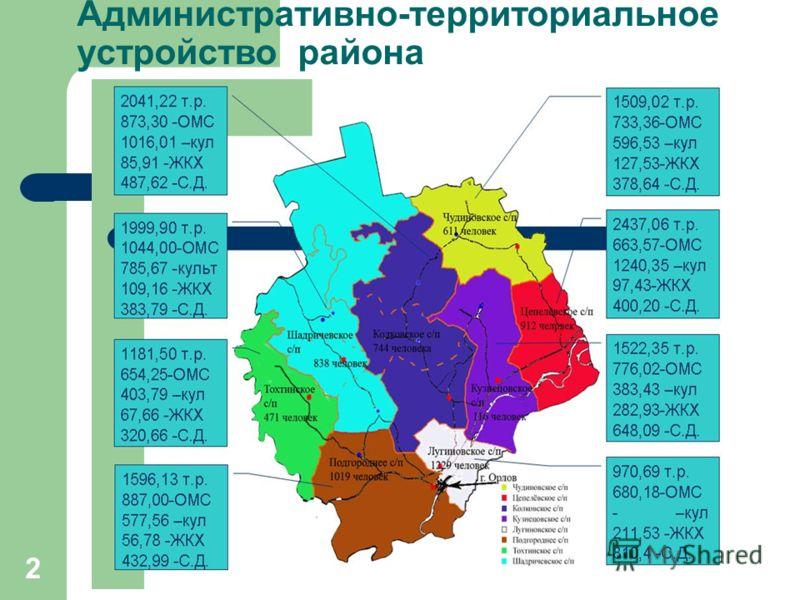 2 Административно-территориальное устройство района