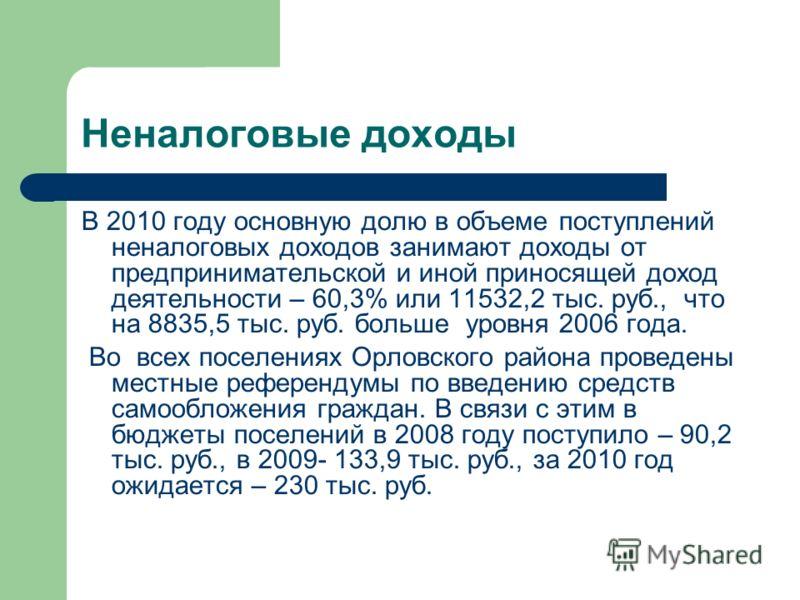 Неналоговые доходы В 2010 году основную долю в объеме поступлений неналоговых доходов занимают доходы от предпринимательской и иной приносящей доход деятельности – 60,3% или 11532,2 тыс. руб., что на 8835,5 тыс. руб. больше уровня 2006 года. Во всех