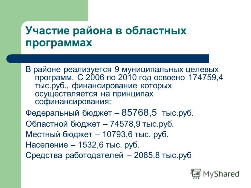 Участие района в областных программах В районе реализуется 9 муниципальных целевых программ. С 2006 по 2010 год освоено 174759,4 тыс.руб., финансирование которых осуществляется на принципах софинансирования: Федеральный бюджет – 85768,5 тыс.руб. Обла