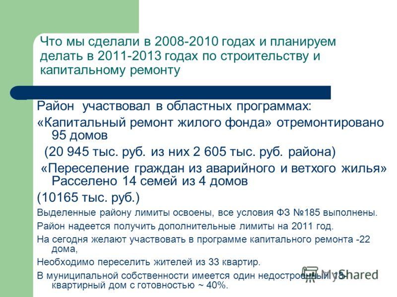 Что мы сделали в 2008-2010 годах и планируем делать в 2011-2013 годах по строительству и капитальному ремонту Район участвовал в областных программах: «Капитальный ремонт жилого фонда» отремонтировано 95 домов (20 945 тыс. руб. из них 2 605 тыс. руб.