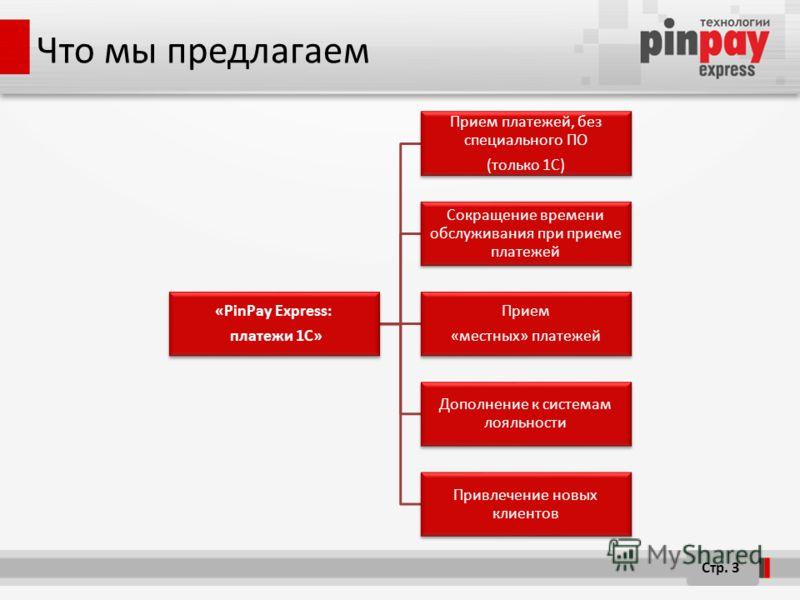 Что мы предлагаем «PinPay Express: платежи 1C» Прием платежей, без специального ПО (только 1С) Сокращение времени обслуживания при приеме платежей Прием «местных» платежей Дополнение к системам лояльности Привлечение новых клиентов Стр. 3