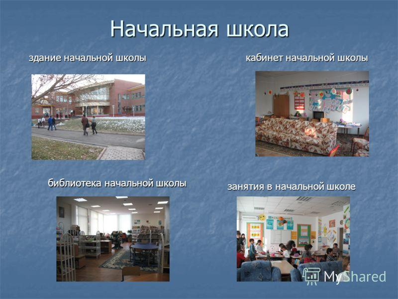 Начальная школа здание начальной школы кабинет начальной школы библиотека начальной школы занятия в начальной школе