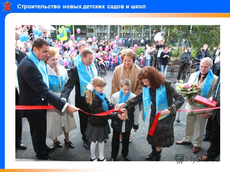 Строительство новых детских садов и школ
