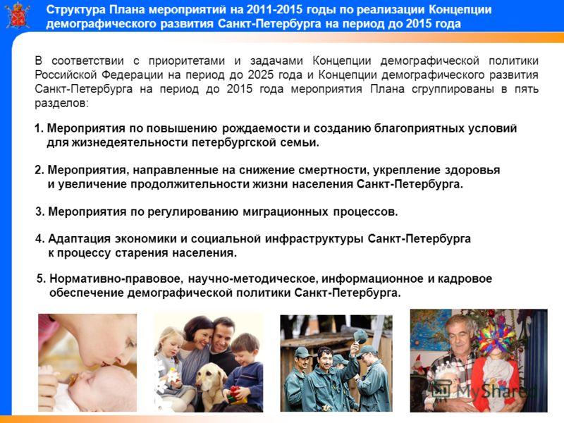 Структура Плана мероприятий на 2011-2015 годы по реализации Концепции демографического развития Санкт-Петербурга на период до 2015 года В соответствии с приоритетами и задачами Концепции демографической политики Российской Федерации на период до 2025