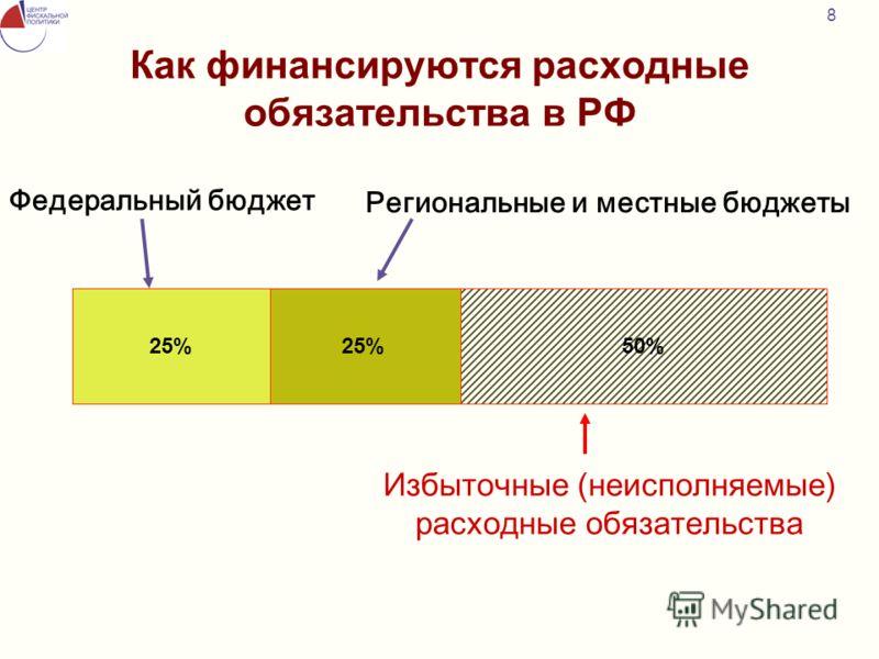 8 Как финансируются расходные обязательства в РФ 25% Избыточные (неисполняемые) расходные обязательства Региональные и местные бюджеты Федеральный бюджет 50%50%25%