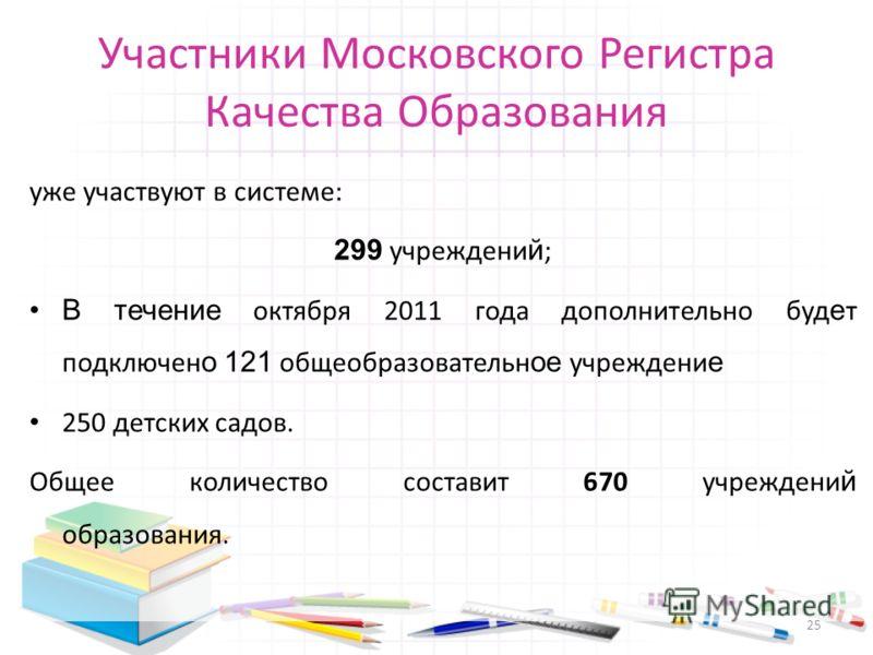 Участники Московского Регистра Качества Образования уже участвуют в системе: 299 учреждени й ; В течение октября 2011 года дополнительно буд е т подключен о 121 общеобразовательн ое учреждени е 250 детских садов. Общее количество составит 670 учрежде