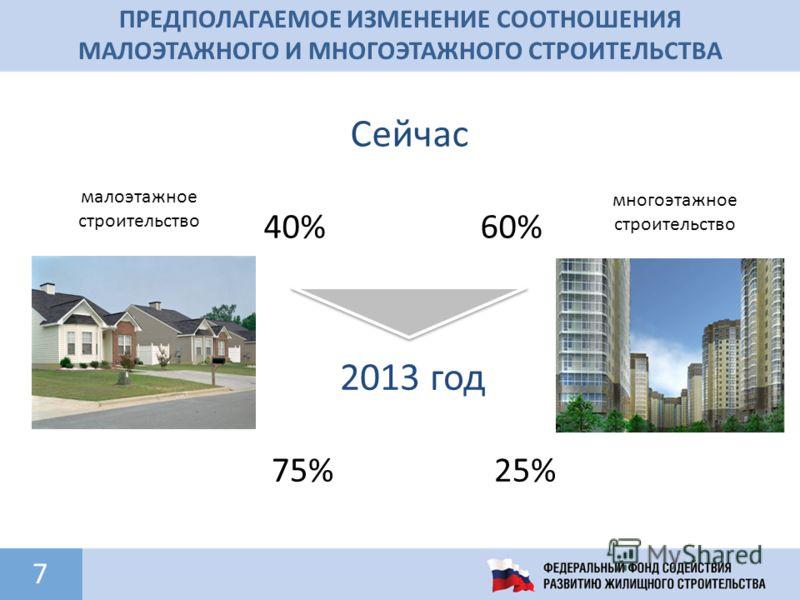 ПРЕДПОЛАГАЕМОЕ ИЗМЕНЕНИЕ СООТНОШЕНИЯ МАЛОЭТАЖНОГО И МНОГОЭТАЖНОГО СТРОИТЕЛЬСТВА 7 Сейчас 40% 60% 2013 год 75% 25% малоэтажное строительство многоэтажное строительство