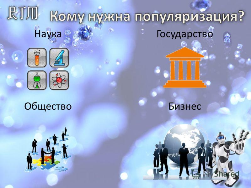 ОбществоБизнес ГосударствоНаука