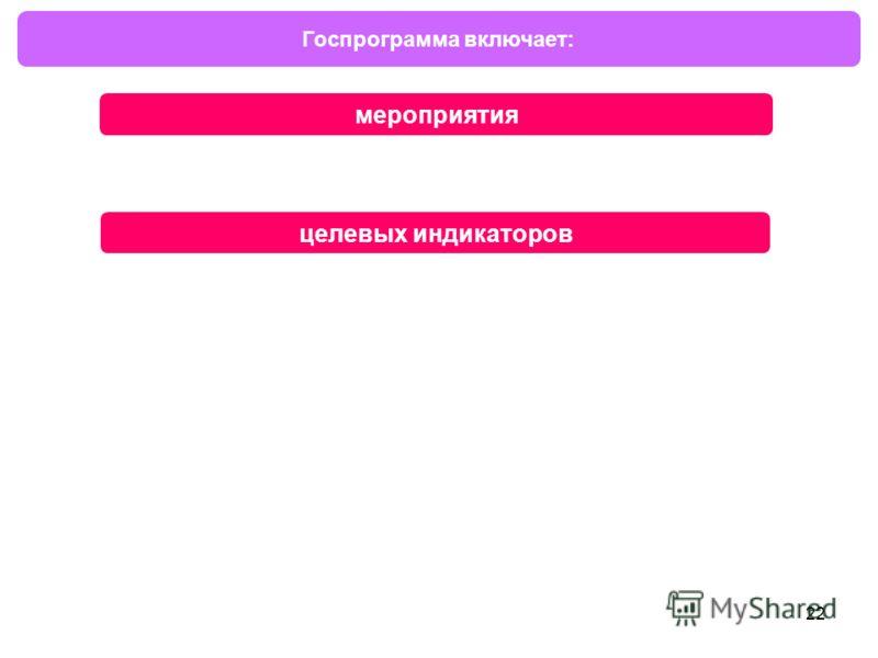 22 Госпрограмма включает: мероприятия целевых индикаторов