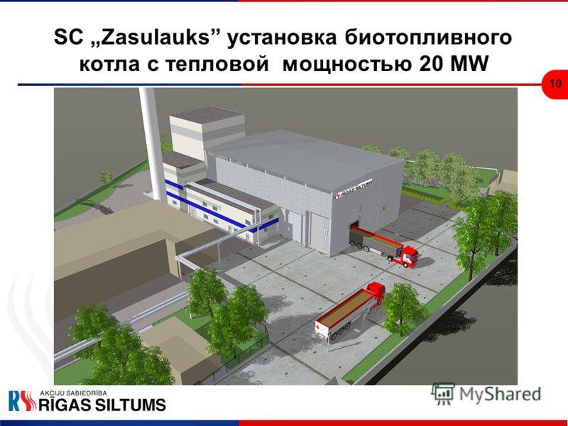 10 SC Zasulauks установка биотопливного котла с тепловой мощностью 20 MW