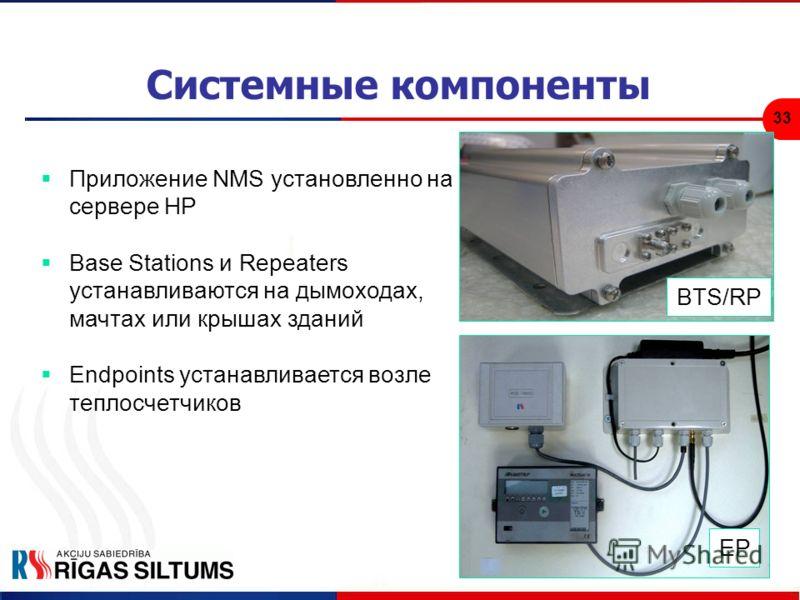 33 Системные компоненты Приложение NMS установленно на сервере HP Base Stations и Repeaters устанавливаются на дымоходах, мачтах или крышах зданий Endpoints устанавливается возле теплосчетчиков BTS/RP EP