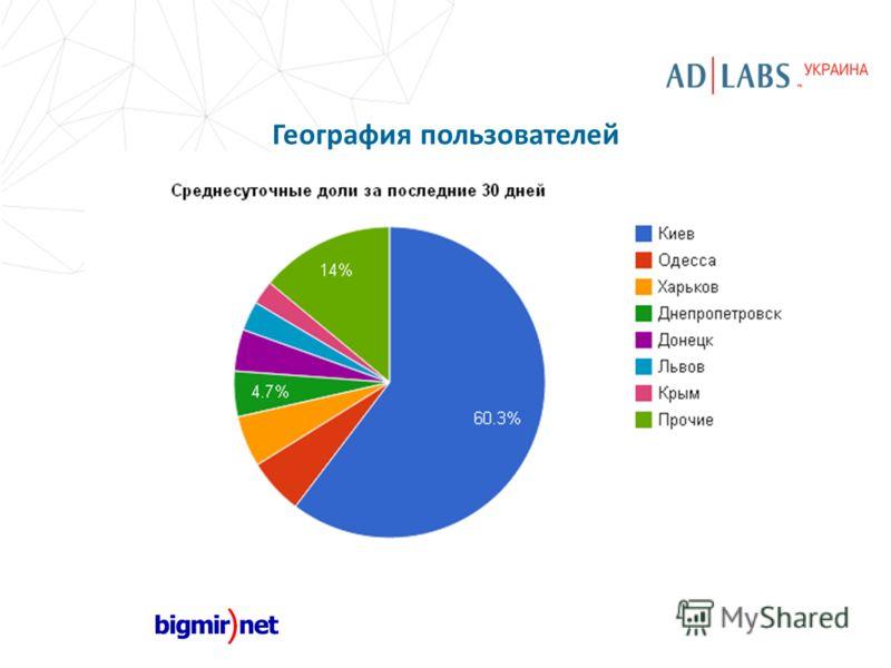 География пользователей