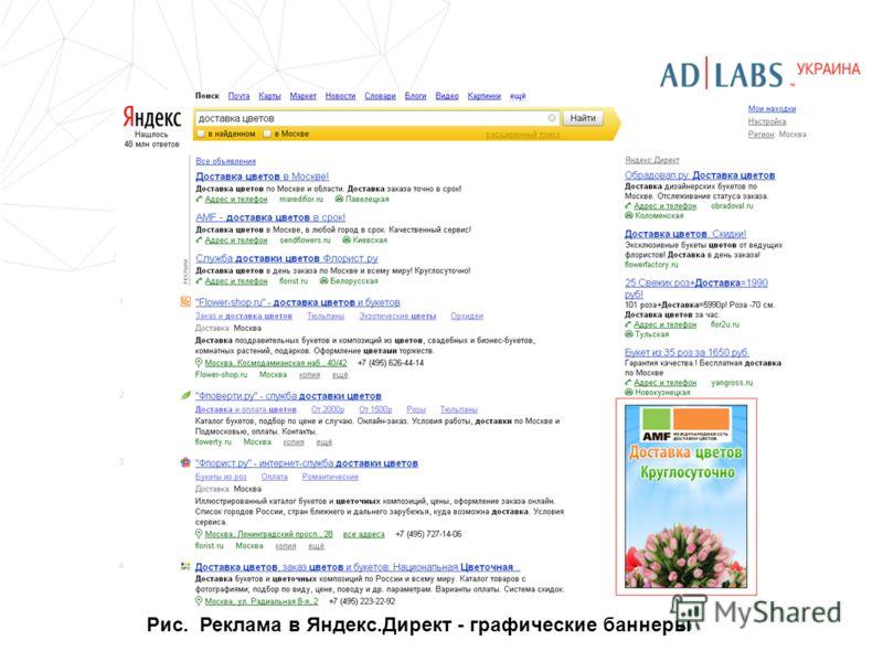 Рис. Реклама в Яндекс.Директ - графические баннеры