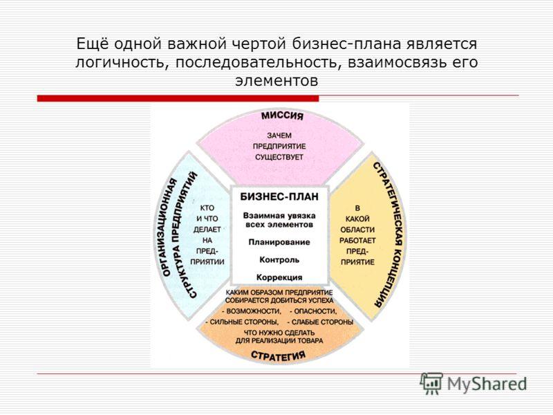 Ещё одной важной чертой бизнес-плана является логичность, последовательность, взаимосвязь его элементов