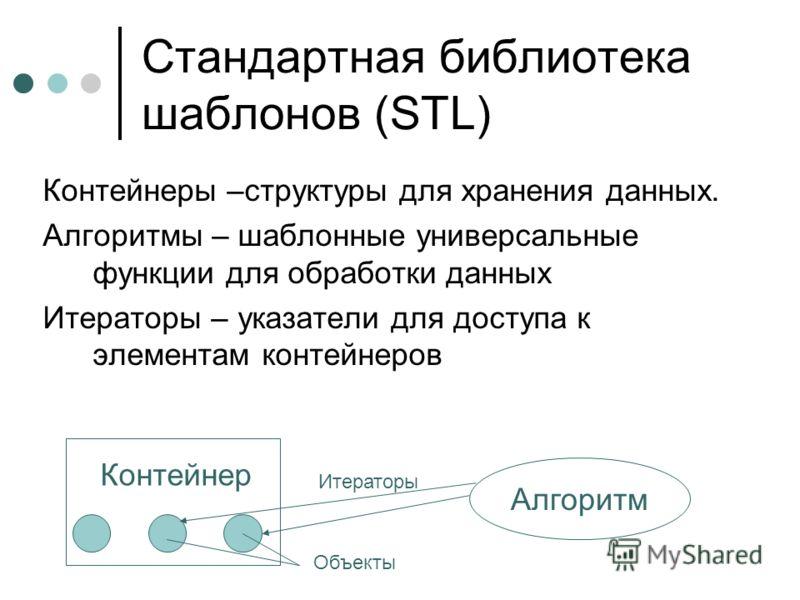 Стандартная библиотека шаблонов (STL) Контейнеры –структуры для хранения данных. Алгоритмы – шаблонные универсальные функции для обработки данных Итераторы – указатели для доступа к элементам контейнеров Алгоритм Контейнер Объекты Итераторы