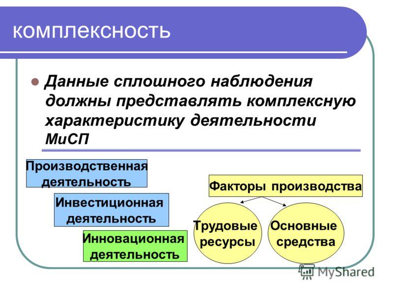 комплексность Данные сплошного наблюдения должны представлять комплексную характеристику деятельности МиСП Производственная деятельность Инвестиционная деятельность Инновационная деятельность Факторы производства Трудовые ресурсы Основные средства