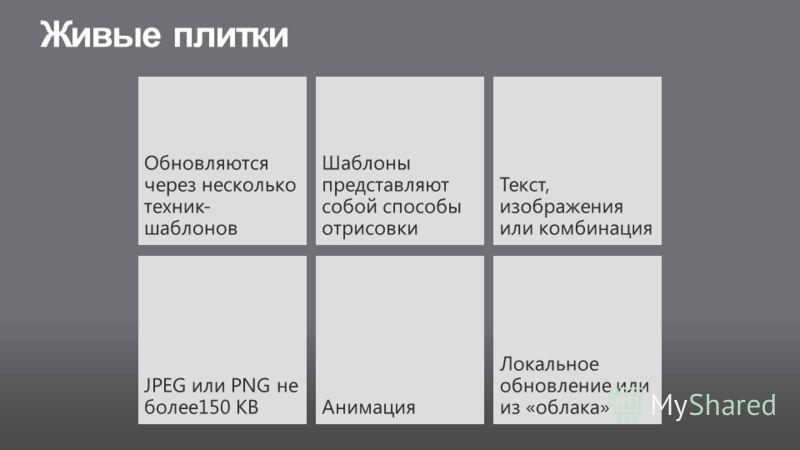 Живые плитки Шаблоны представляют собой способы отрисовки Обновляются через несколько техник- шаблонов Текст, изображения или комбинация JPEG или PNG не более150 KBАнимация Локальное обновление или из «облака»