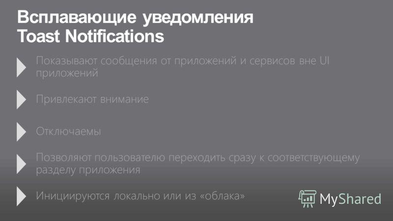 Всплавающие уведомления Toast Notifications Показывают сообщения от приложений и сервисов вне UI приложений Привлекают внимание Отключаемы Позволяют пользователю переходить сразу к соответствующему разделу приложения Инициируются локально или из «обл