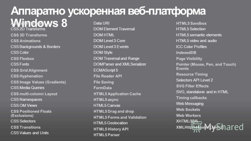 Аппаратно ускоренная веб-платформа Windows 8 Animation Frames CSS 2D Transforms CSS 3D Transforms CSS Animations CSS Backgrounds & Borders CSS Color CSS Flexbox CSS Fonts CSS Grid Alignment CSS Hyphenation CSS Image Values (Gradients) CSS Media Queri