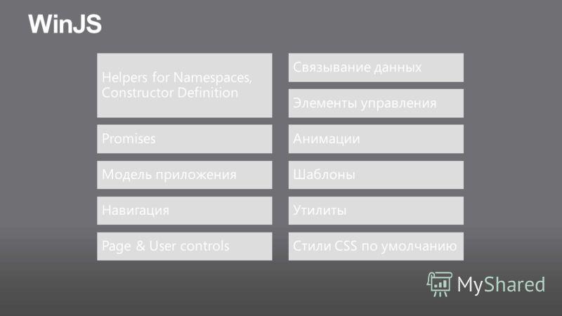 WinJS Helpers for Namespaces, Constructor Definition Promises Модель приложения Навигация Page & User controls Связывание данных Элементы управления Анимации Шаблоны Утилиты Стили CSS по умолчанию