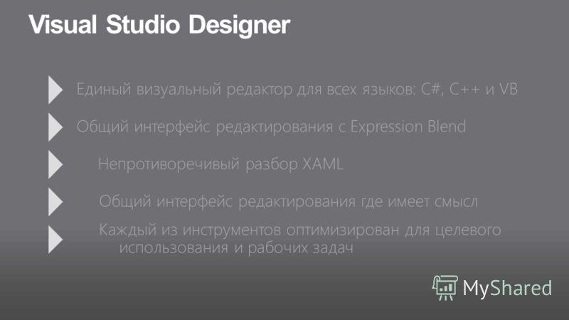 Visual Studio Designer Единый визуальный редактор для всех языков: C#, C++ и VB Общий интерфейс редактирования с Expression Blend Непротиворечивый разбор XAML Общий интерфейс редактирования где имеет смысл Каждый из инструментов оптимизирован для цел