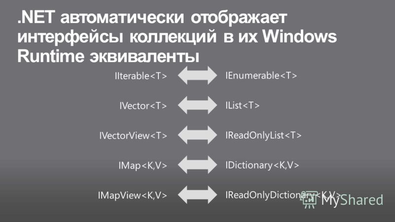 .NET автоматически отображает интерфейсы коллекций в их Windows Runtime эквиваленты IReadOnlyDictionary IMapView IEnumerable IIterable IList IVector IReadOnlyList IVectorView IDictionary IMap