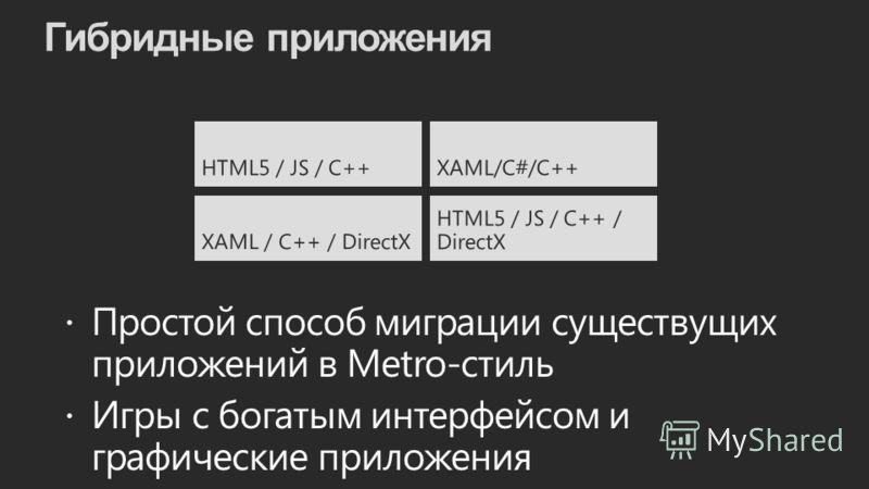 XAML/C#/C++HTML5 / JS / C++ HTML5 / JS / C++ / DirectXXAML / C++ / DirectX Гибридные приложения Простой способ миграции существущих приложений в Metro-стиль Игры с богатым интерфейсом и графические приложения