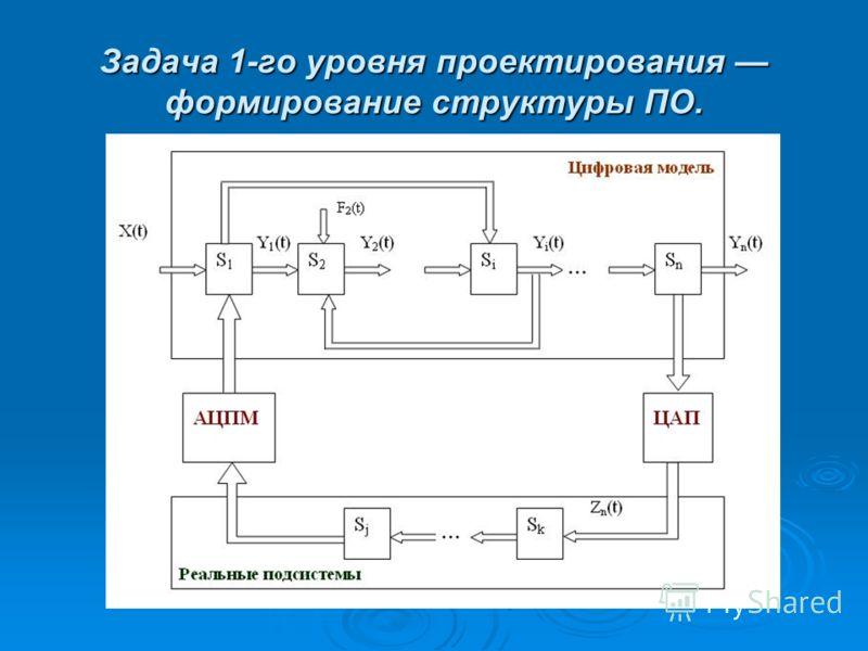 Задача 1-го уровня проектирования формирование структуры ПО.