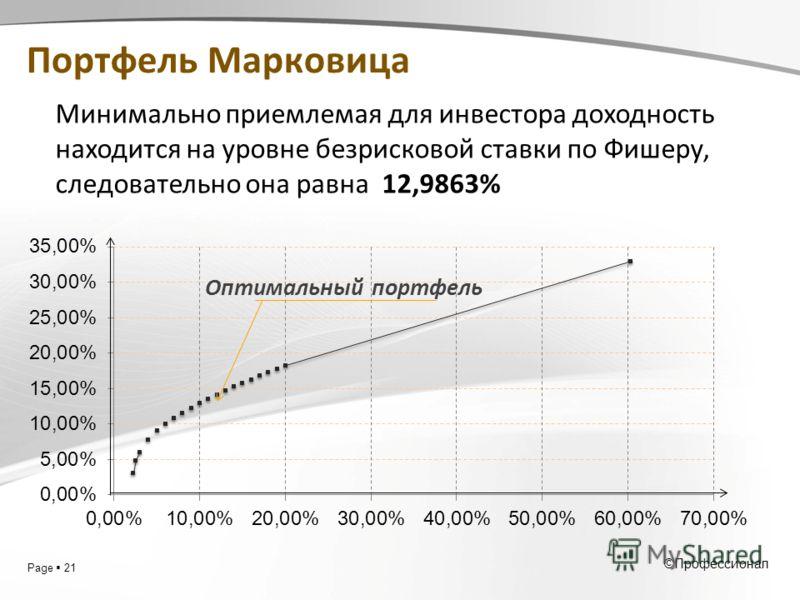 Page 21 ©Профессионал Портфель Марковица Минимально приемлемая для инвестора доходность находится на уровне безрисковой ставки по Фишеру, следовательно она равна 12,9863%