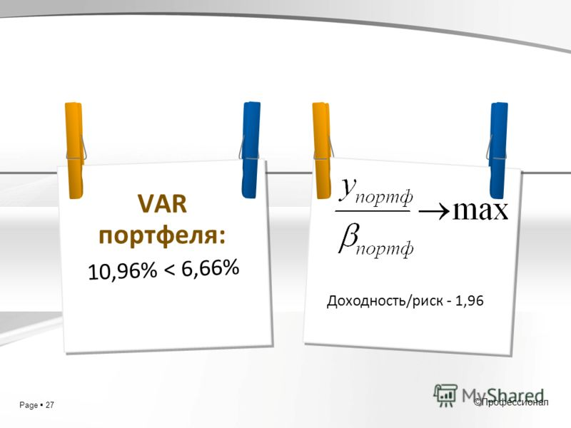 Page 27 ©Профессионал 10,96% < 6,66% Доходность/риск - 1,96 VAR портфеля: