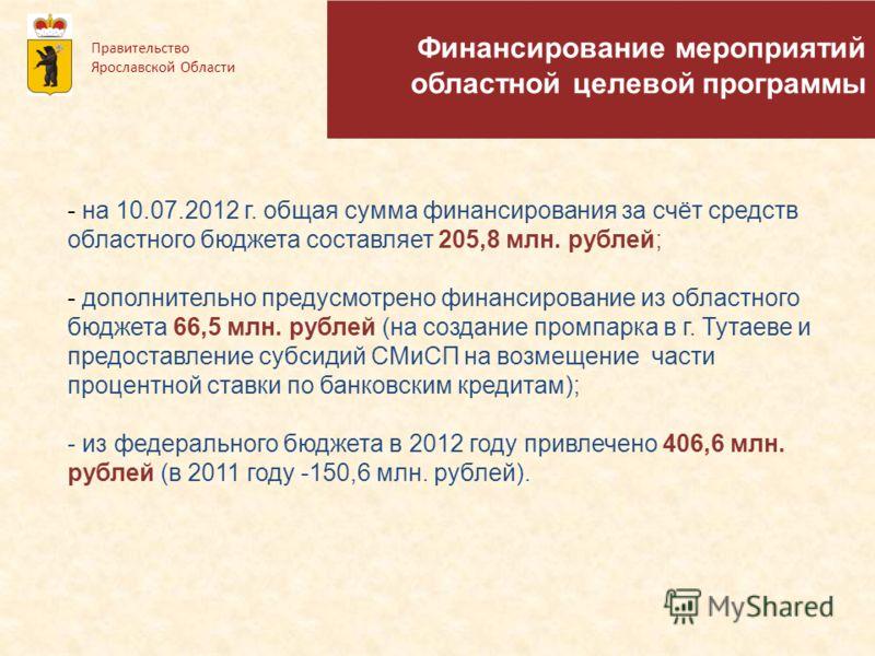 Финансирование мероприятий областной целевой программы - на 10.07.2012 г. общая сумма финансирования за счёт средств областного бюджета составляет 205,8 млн. рублей; - дополнительно предусмотрено финансирование из областного бюджета 66,5 млн. рублей