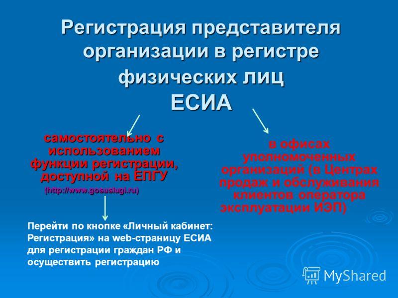 Регистрация представителя организации в регистре физических лиц ЕСИА самостоятельно с использованием функции регистрации, доступной на ЕПГУ (http://www.gosuslugi.ru) в офисах уполномоченных организаций (в Центрах продаж и обслуживания клиентов операт