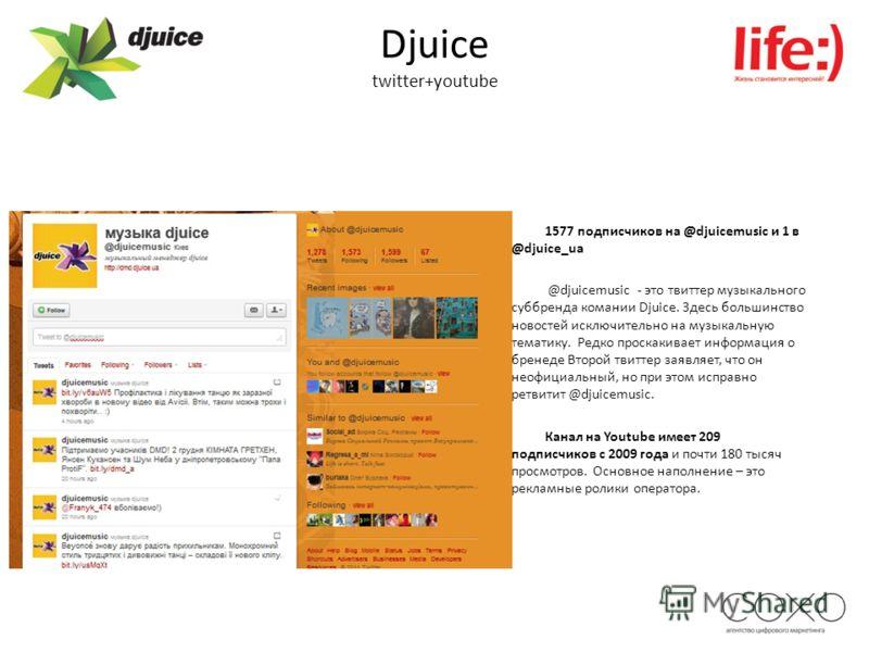 Djuice twitter+youtube 1577 подписчиков на @djuicemusic и 1 в @djuice_ua @djuicemusic - это твиттер музыкального суббренда комании Djuice. Здесь большинство новостей исключительно на музыкальную тематику. Редко проскакивает информация о бренеде Второ