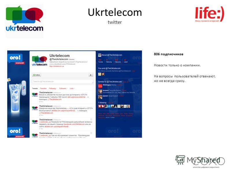 Ukrtelecom twitter 806 подписчиков Новости только о компании. На вопросы пользователей отвечают, но не всегда сразу.