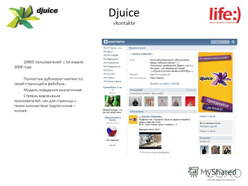 Djuice vkontakte 29950 пользователей с 14 апреля 2009 года Полностью дублируют контент со своей страницей в фейсбуке. Модель поведения аналогичная. Степень вовлечения пользователей, как для страницы с таким количеством подписчиков – низкая.
