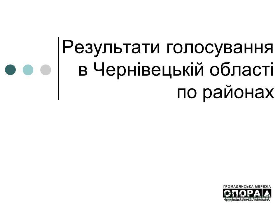 Результати голосування в Чернівецькій області по районах