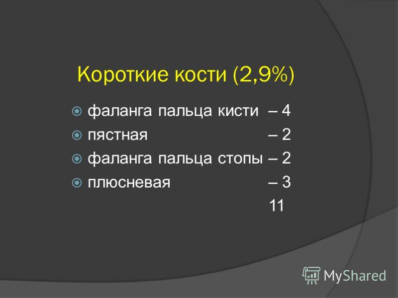 Короткие кости (2,9%) фаланга пальца кисти – 4 пястная – 2 фаланга пальца стопы – 2 плюсневая – 3 11