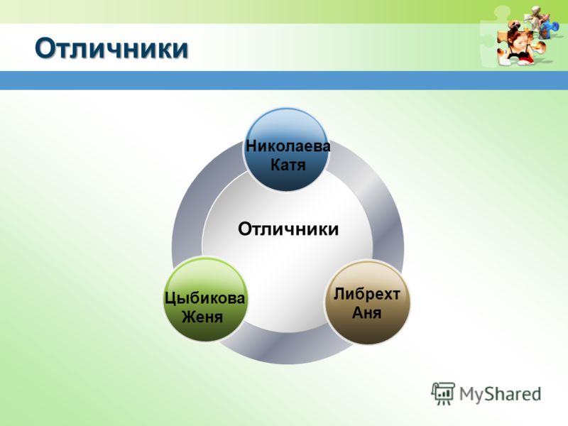 Отличники Отличники Николаева Катя Цыбикова Женя Либрехт Аня