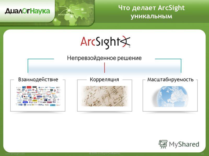 Что делает ArcSight уникальным www.arcsight.com © 2009 ArcSight Confidential 28 Взаимодействие Корреляция Непревзойденное решение Масштабируемость