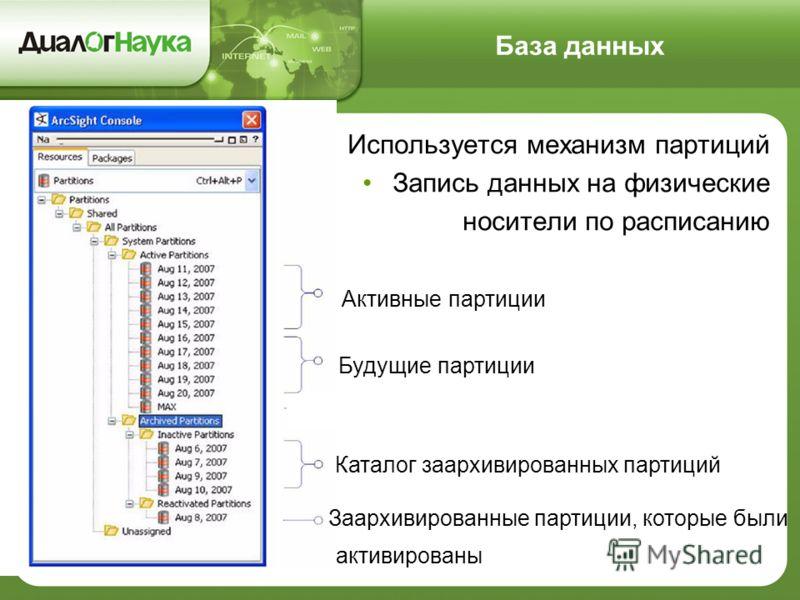 Используется механизм партиций Запись данных на физические носители по расписанию Активные партиции Будущие партиции Каталог заархивированных партиций Заархивированные партиции, которые были активированы База данных