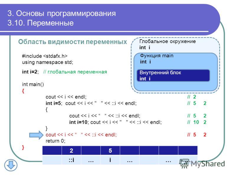 3. Основы программирования 3.10. Переменные #include using namespace std; int i=2; // глобальная переменная int main() { cout